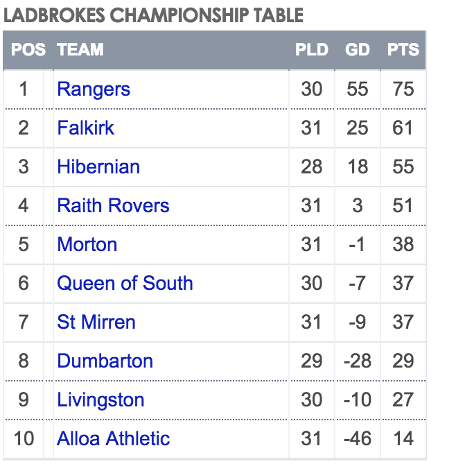 From SPFL
