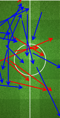 courtesy of StatsZone